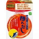 Testing Radiation Resul(Cesium) :Ajinomoto-Hondashi