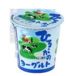 Testing Radiation Resul(Cesium) : Minorakunou-Hirugano-Yohgurt